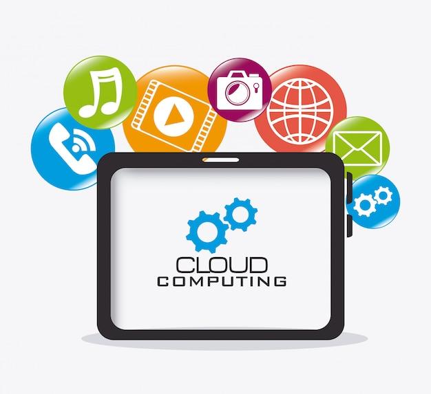 Projeto de computação em nuvem.