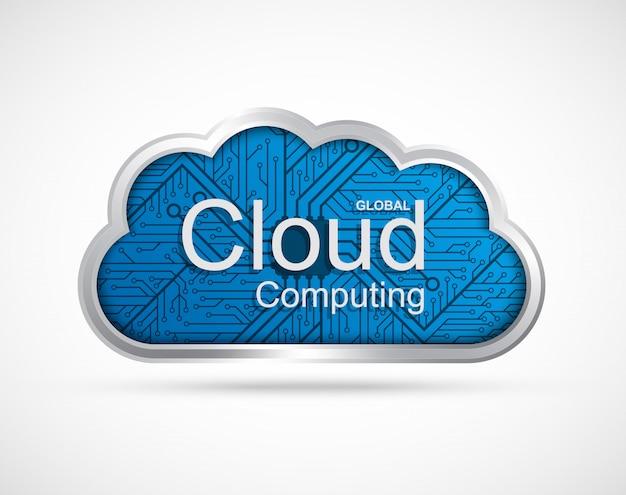 Projeto de conceito de computação em nuvem.