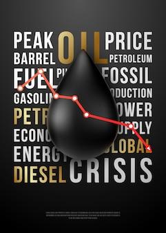 Projeto de conceito de crise de petróleo.