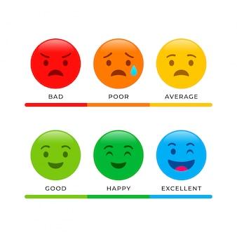 Projeto de conceito de feedback, escala de emoções e banner