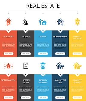 Projeto de cor de opção de infográfico 10 de bens imobiliários. ícones simples de propriedade, corretor de imóveis, localização, propriedade à venda