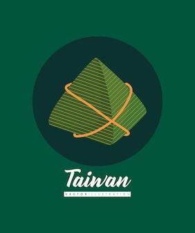 Projeto de cultura de taiwan