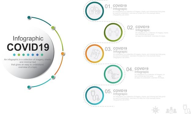 Projeto de elementos de infográficos de círculo de covid19 ou coronavirus ilustração de estoque de fluxo de trabalho abstrato