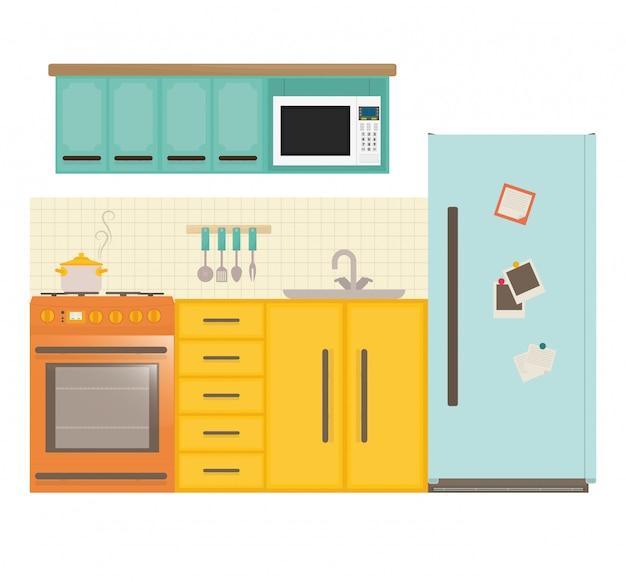 Projeto de eletrodomésticos.