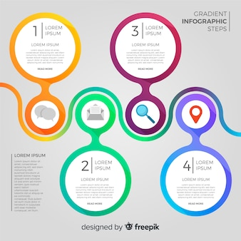 Projeto de etapas de infográfico