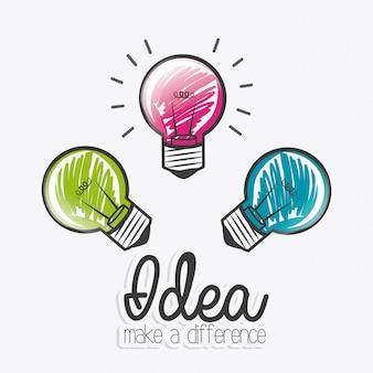 Projeto de idéia.