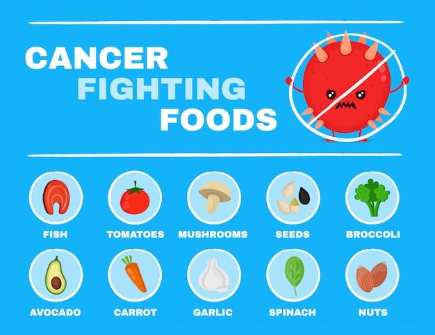 Projeto de ilustração plana personagem dos desenhos animados de câncer de combate a alimentos. isolado no fundo branco. câncer, alimentos, nutrição, conceito de saúde. peixe, tomate, sementes, cogumelos, brócolis