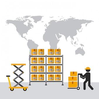 Projeto de importação e exportação