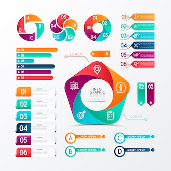 Projeto de infografia
