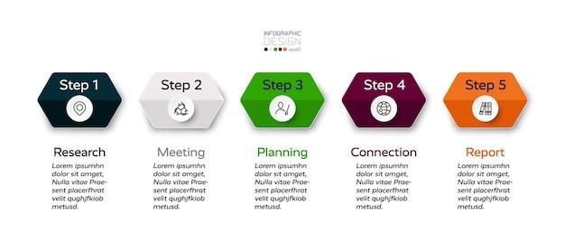 Projeto de infográfico de 5 etapas hexagonais.