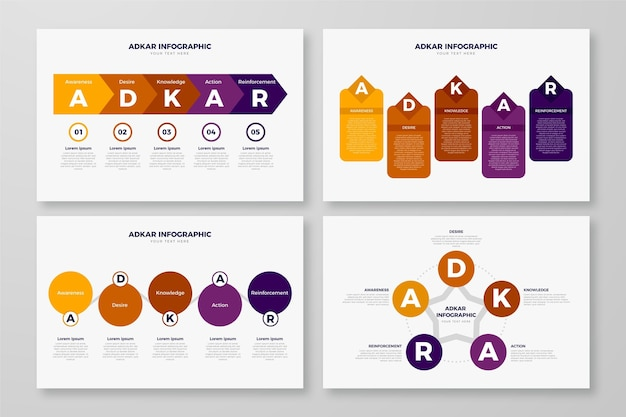 Projeto de infográfico de conceito de adkar