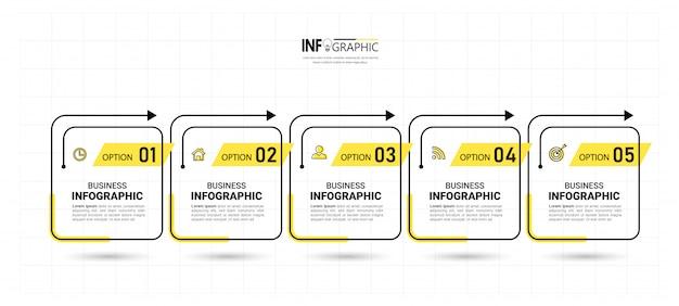 Projeto de infográfico de cronograma de cinco etapas