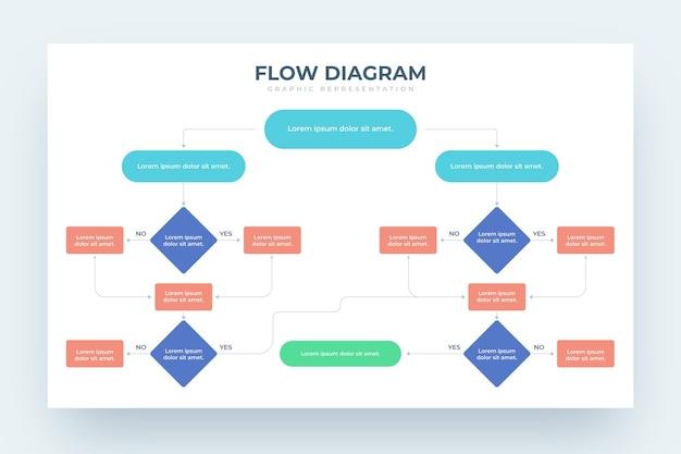 Projeto de infográfico de diagrama de fluxo