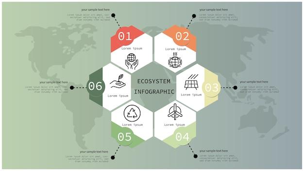 Projeto de infográfico de ecossistema