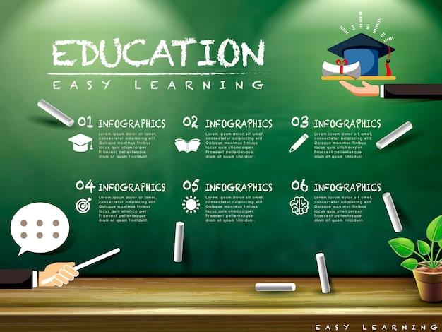 Projeto de infográfico de educação com elementos de quadro-negro e giz