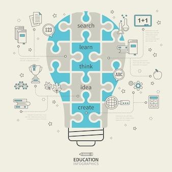 Projeto de infográfico de educação com quebra-cabeças de elementos de lâmpada