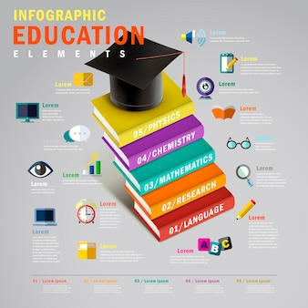 Projeto de infográfico de educação, estilo isométrico 3d com escadas de livros e chapéu de formatura