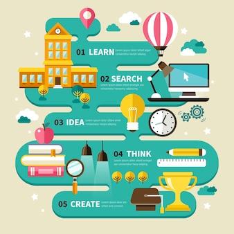 Projeto de infográfico de educação, linda escola e elementos de papelaria