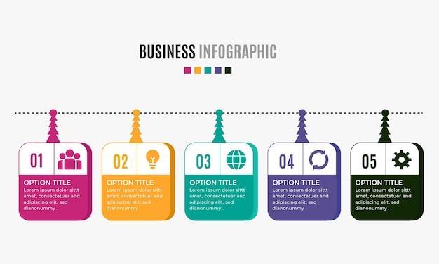 Projeto de infográfico de gradiente de processos de negócios