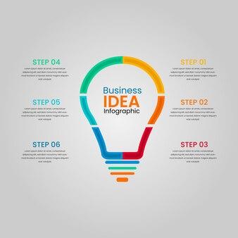 Projeto de infográfico de ideia de negócio criativo