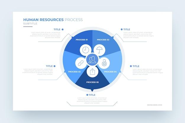 Projeto de infográfico de recursos humanos