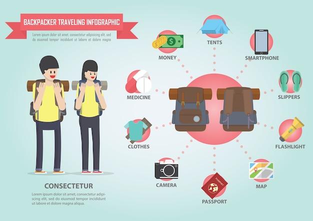 Projeto de infográfico de viagens com conjunto de ícones de mochileiro