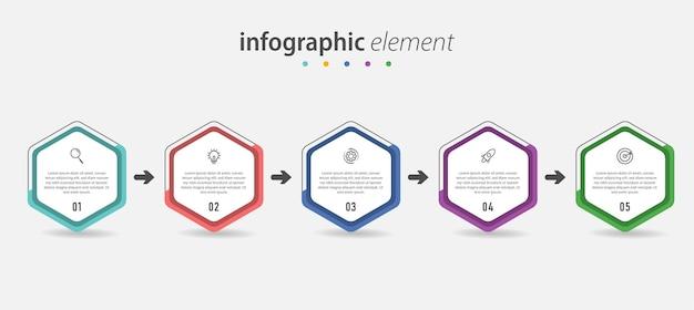 Projeto de infográfico hexágono criativo com linhas de 5 etapas