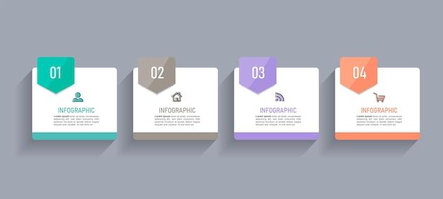 Projeto de infográficos com 4 etapas.