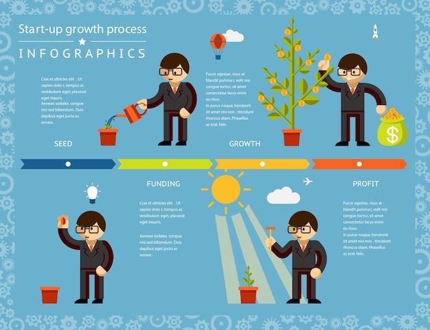 Projeto de infográficos da linha do tempo de negócios criativos, enfatizando o conceito de árvore de plantio de empresário sobre fundo azul claro.