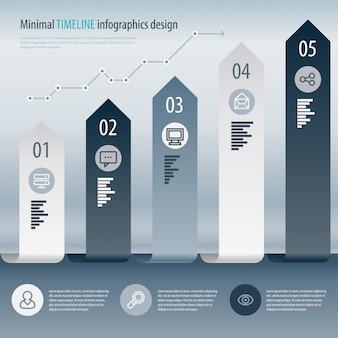 Projeto de infográficos