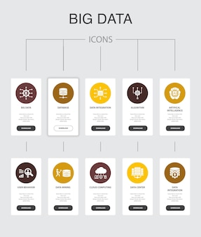 Projeto de interface do usuário do big data infográfico de 10 etapas. banco de dados, inteligência artificial, comportamento do usuário, ícones simples de data center