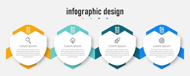 Projeto de modelo de negócios infográfico