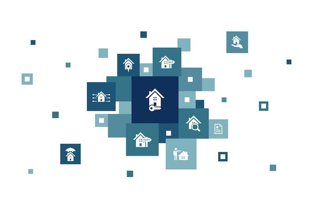 Projeto de pixel de 10 etapas de infográfico de imóveis. ícones simples de propriedade, corretor de imóveis, localização, propriedade à venda