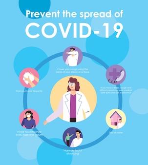 Projeto de prevenção a propagação do covid 19, pessoas tomando precauções contra o coronavírus