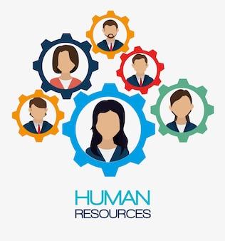 Projeto de recursos humanos.