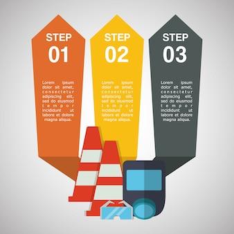 Projeto de segurança industrial infográfico