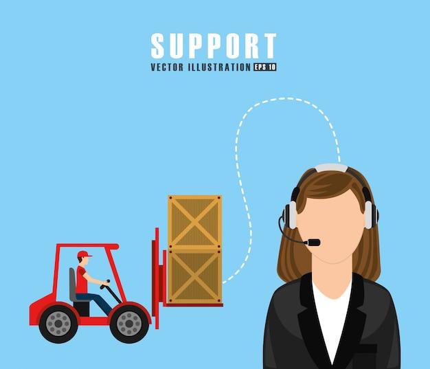 Projeto de serviço de suporte