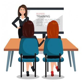 Projeto de treinamento de negócios