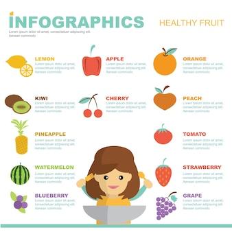 Projeto de vetor de fruta saudável infográfico