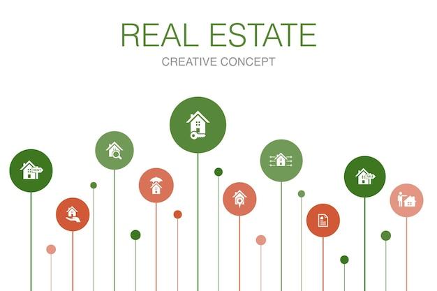 Projeto do círculo de 10 etapas de infográfico de bens imobiliários. ícones simples de propriedade, corretor de imóveis, localização, propriedade à venda