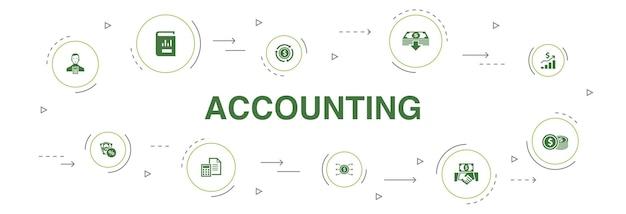Projeto do círculo de 10 etapas de infográfico de contabilidade. ativo, relatório anual, receita líquida, ícones simples de contador