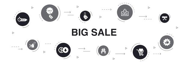 Projeto do círculo de 10 etapas de infográfico de grande venda. desconto, compras, oferta especial, ícones simples de melhor escolha