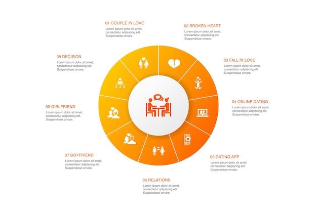 Projeto do círculo de 10 etapas de infográfico de namoro. casal apaixonado, apaixonar-se, aplicativo de namoro, ícones simples de relações