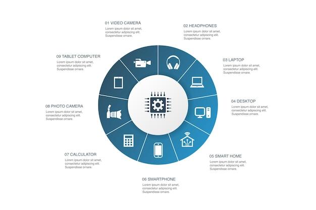 Projeto do círculo de 10 etapas de infográfico de tecnologia. casa inteligente, câmera fotográfica, computador tablet, ícones simples de smartphone