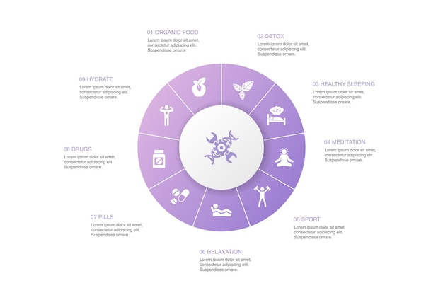Projeto do círculo de 10 etapas do biohacking infographic. alimentos orgânicos, sono saudável, meditação, drogas ícones simples