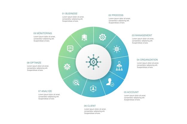 Projeto do círculo de 10 etapas do bpm infographic. ícones simples de negócios, processo, gestão, organização