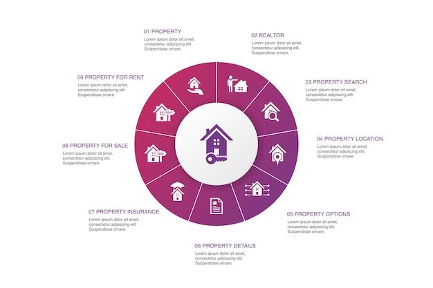 Projeto do círculo de 10 etapas do infográfico de imóveis