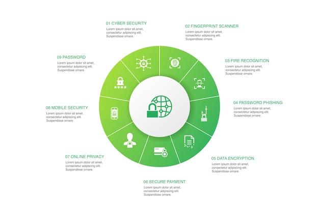 Projeto do círculo de 10 etapas do infográfico de segurança da internet. segurança cibernética, leitor de impressão digital, criptografia de dados, ícones simples de senha