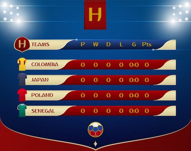 Projeto do molde da tabela dos resultados do fósforo do futebol ou de futebol.