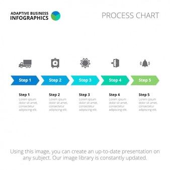 Projeto do molde do infográfico